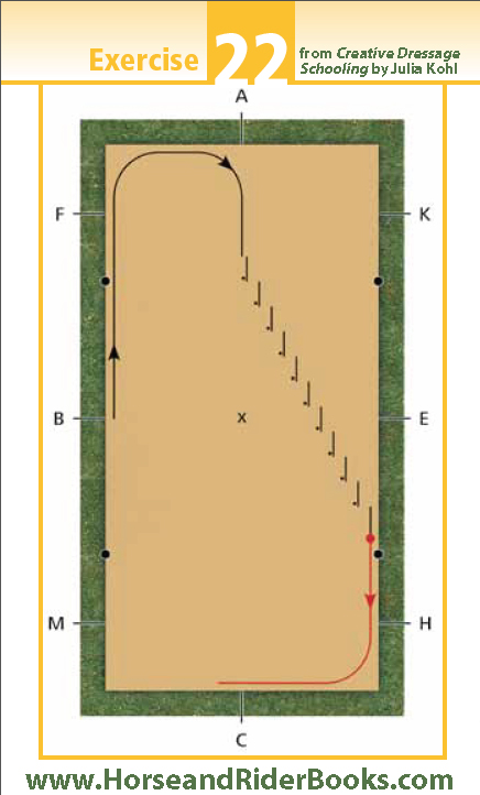 Leg-Yield Centerline to Track and Canter--an exercise from CREATIVE DRESSAGE SCHOOLING.